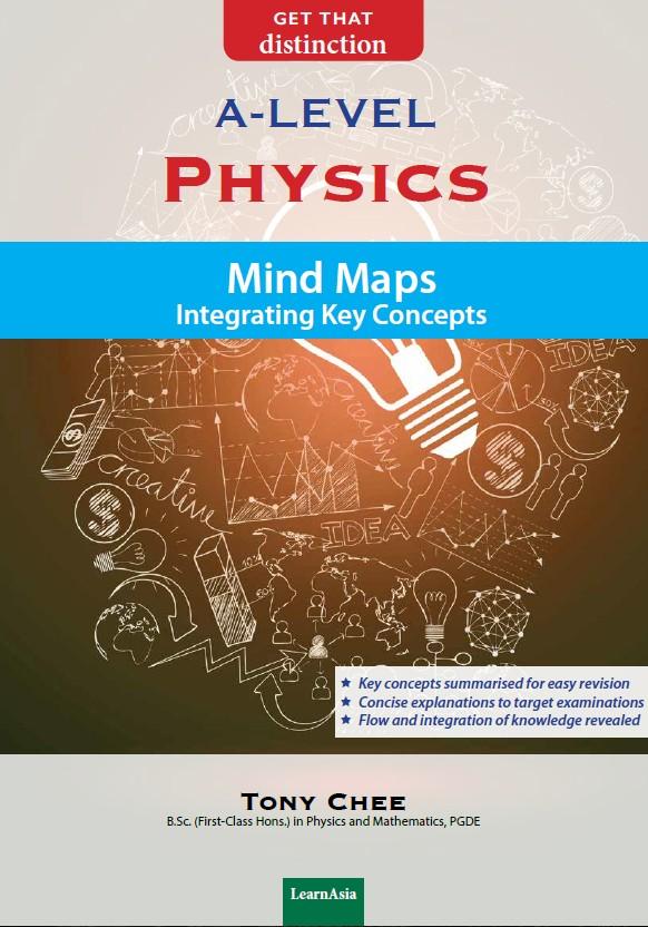 a-level-mind-maps